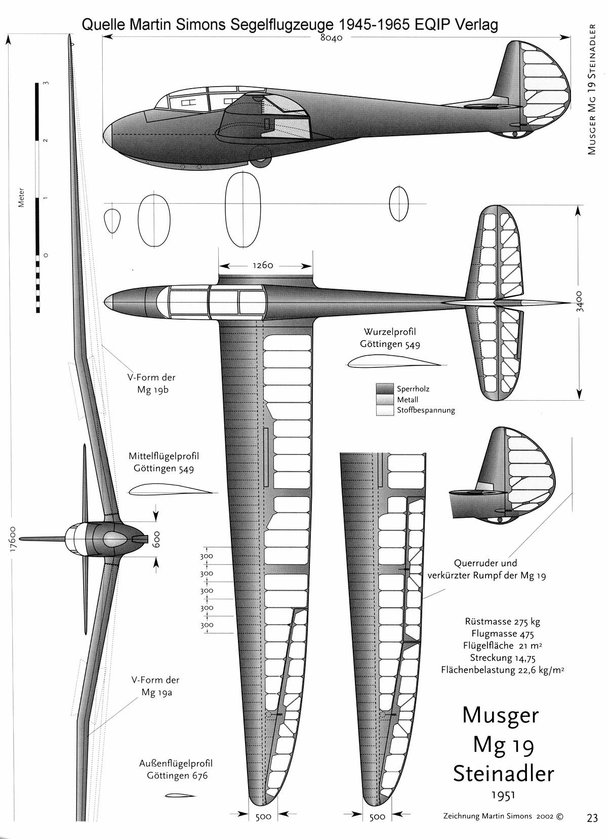 Bildergebnis für MG19a Steinadler